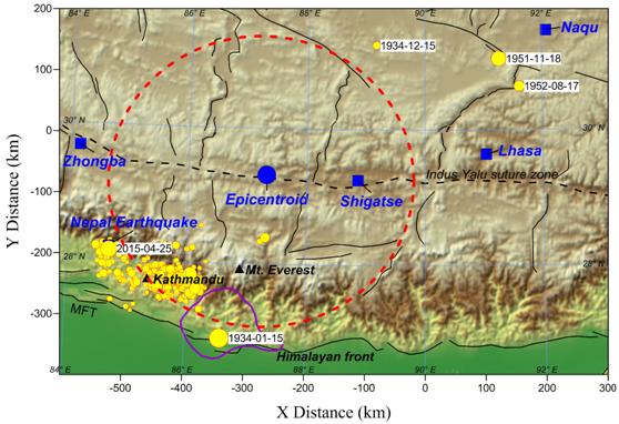 基于绝对重力观测反演的尼泊尔地震前重力场变化的震质源区域与震质中位置