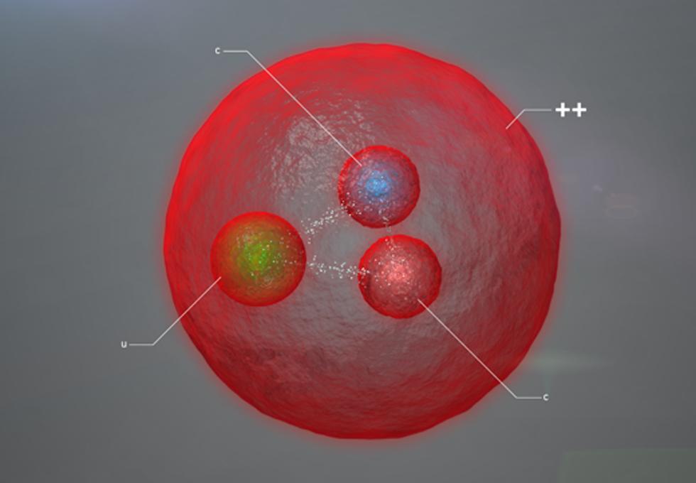 LHC发现一个新的含有两个魅夸克的粒子
