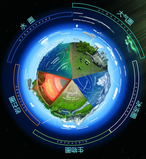 遥感与地球系统科学